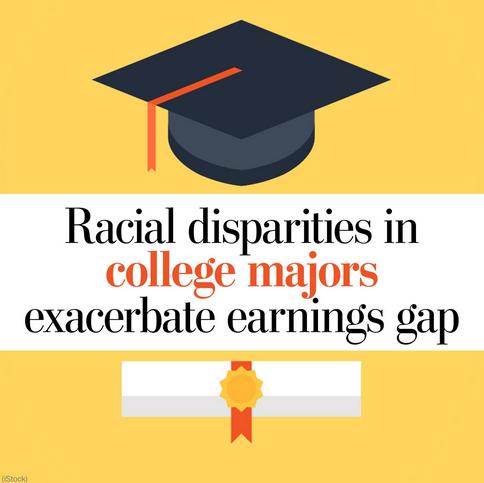 racia-disparities